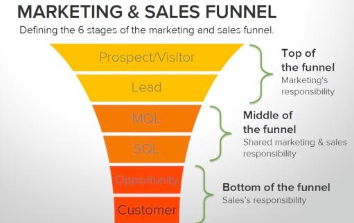 marketing mentorship
